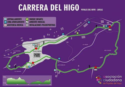 II Carrera del Higo en Poyales del Hoyo - Hotel Rural El Camino